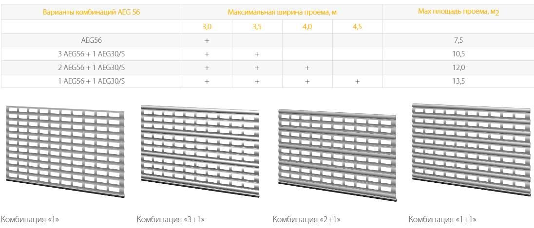 Варианты комбинаций решеточных профилей AEG56 и AEG30